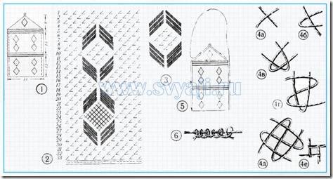 Плетение сумочки и пояса в технике макраме - схема.