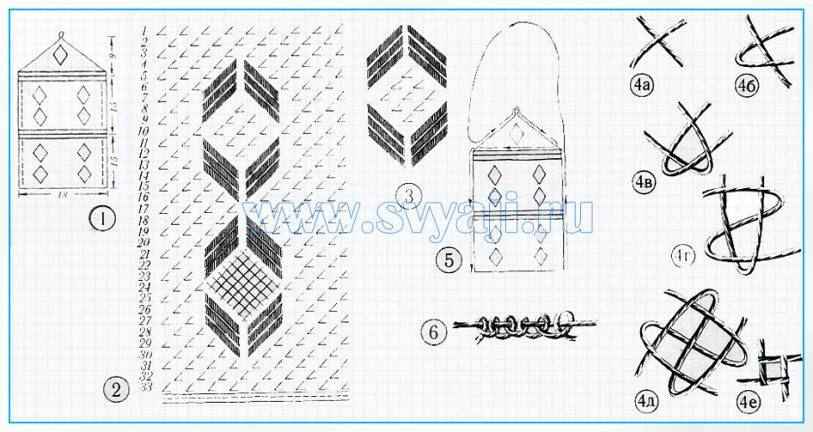 Схемы плетения: Макраме сумки,